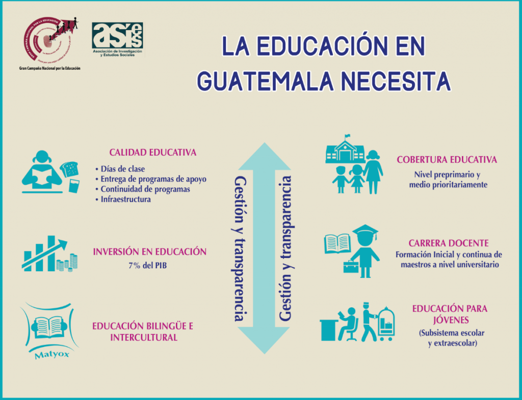 La educación en Guatemala necesita